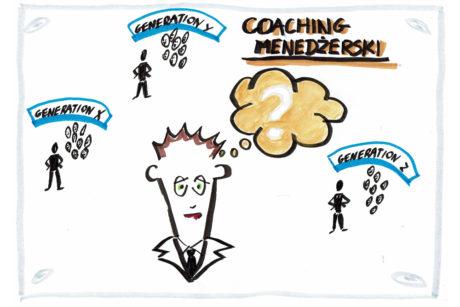 coaching menedżerski_www